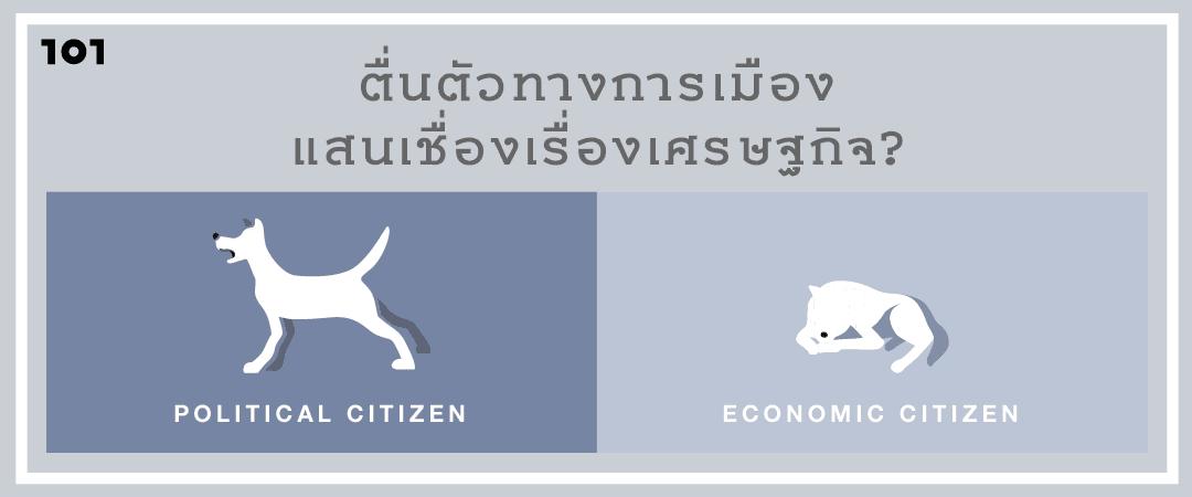 ตื่นตัวทางการเมือง แสนเชื่องเรื่องเศรษฐกิจ?