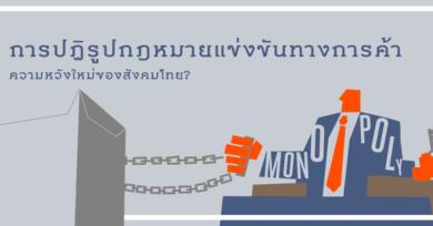 การปฏิรูปกฎหมายแข่งขันทางการค้า : ความหวังใหม่ของสังคมไทย?