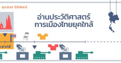 อ่านประวัติศาสตร์การเมืองไทยยุคใกล้