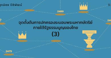 จุดตั้งต้นการปกครองระบอบพระมหากษัตริย์ภายใต้รัฐธรรมนูญของไทย
