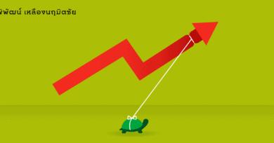 เมื่อนโยบายการคลังกำลังฉุดรั้งเศรษฐกิจ