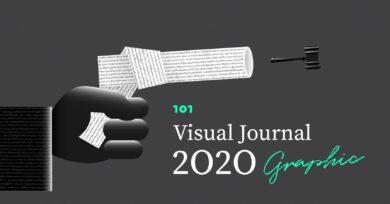 101 Visual Journal 2020 : Graphic