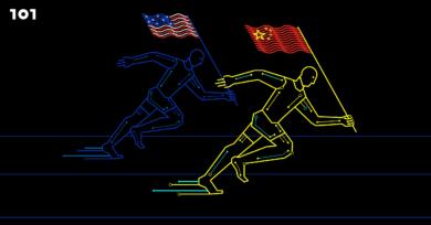 2035: จีนกับเกมเดิมพัน 15 ปี