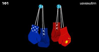 ยกใหม่ระหว่างสหรัฐฯ กับจีนในเวทีโลก