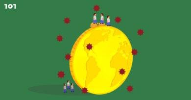 ความเหลื่อมล้ำโลก (Global Inequality) และการเปลี่ยนแปลงหลังโควิด